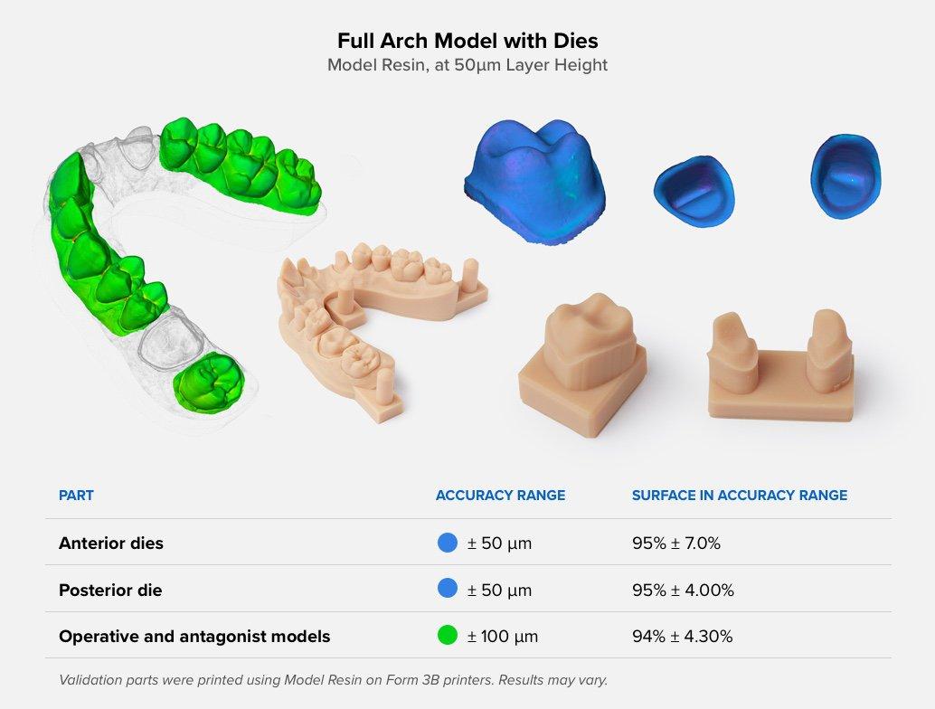 Studio di precisione di un modello di arcata completa con monconi realizzati tramite la stampante 3D LFS Form 3B.
